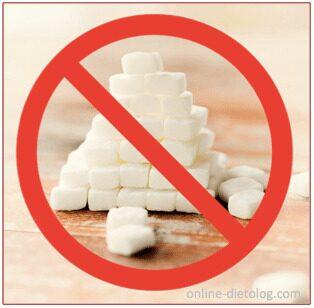Сахар и паразиты. Во время противопаразитарной программы обязательно исключить сахар. Закисление организма