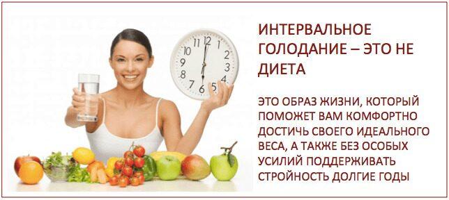 Периодическое голодания для похудения